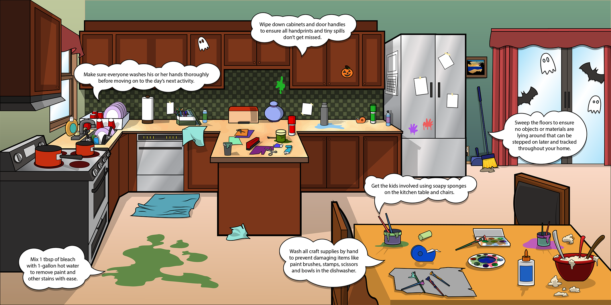 Clorox Infographic: Clean It Up